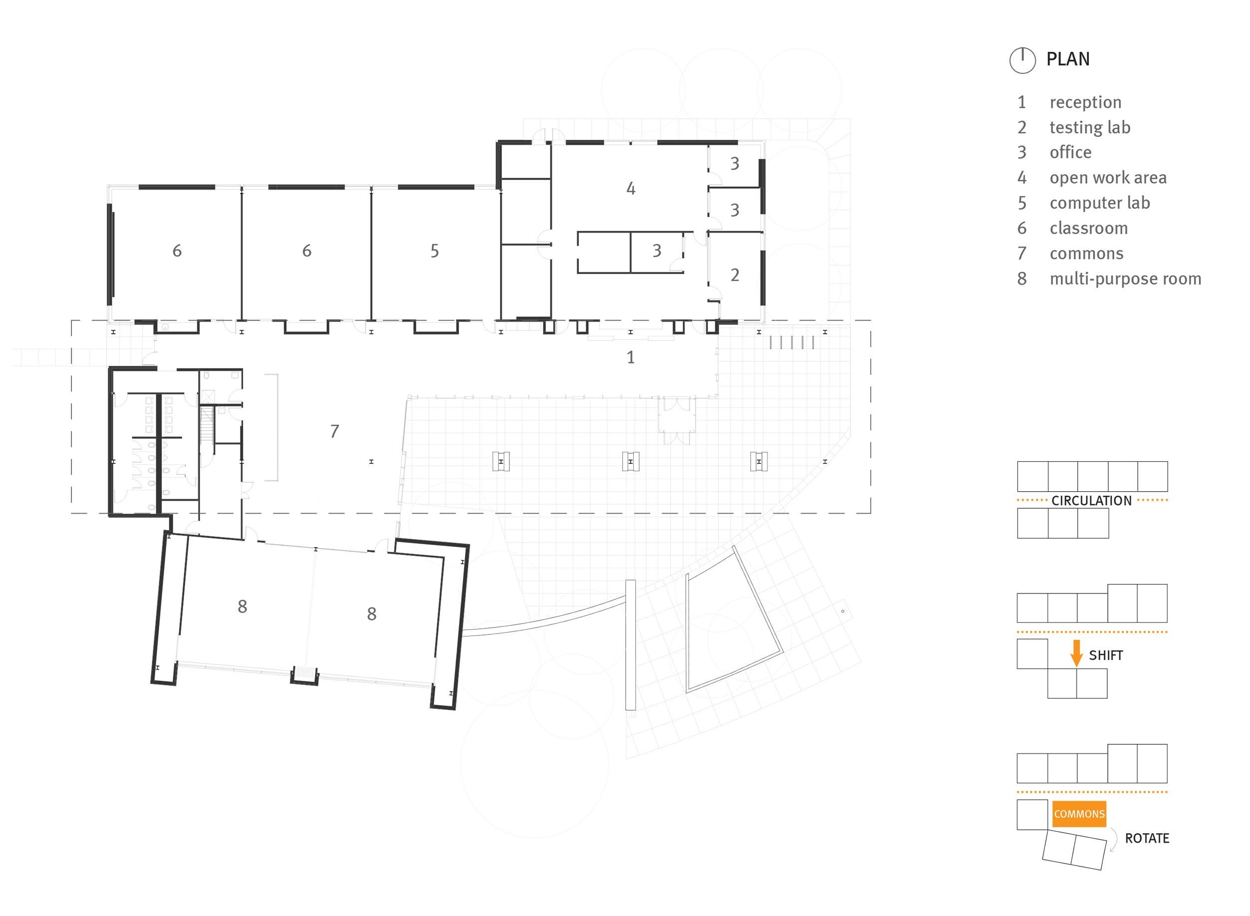 Pcc Newberg Center Hennebery Eddy Architects Inc