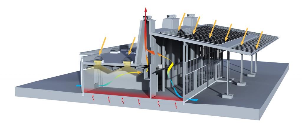 PCC Newberg Sustainable 3D Diagram